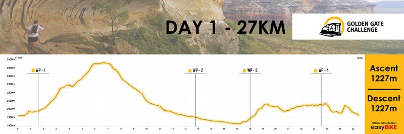 Golden Gate Challenge Profile_Day1